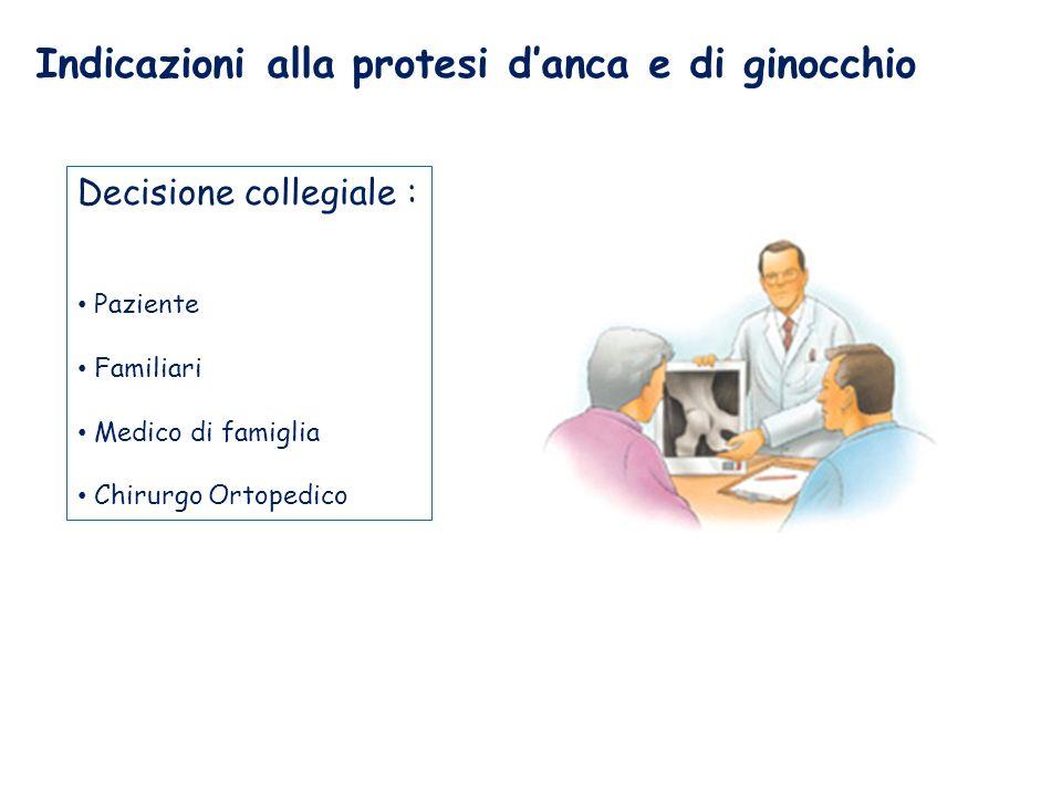 Indicazioni alla protesi danca e di ginocchio Decisione collegiale : Paziente Familiari Medico di famiglia Chirurgo Ortopedico