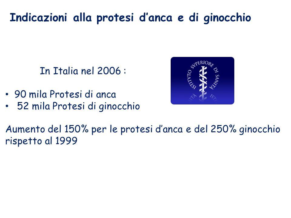 Indicazioni alla protesi danca e di ginocchio In Italia nel 2006 : 90 mila Protesi di anca 52 mila Protesi di ginocchio Aumento del 150% per le protesi danca e del 250% ginocchio rispetto al 1999