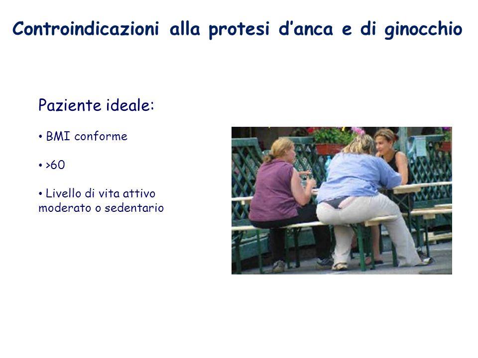 Controindicazioni alla protesi danca e di ginocchio Paziente ideale: BMI conforme >60 Livello di vita attivo moderato o sedentario