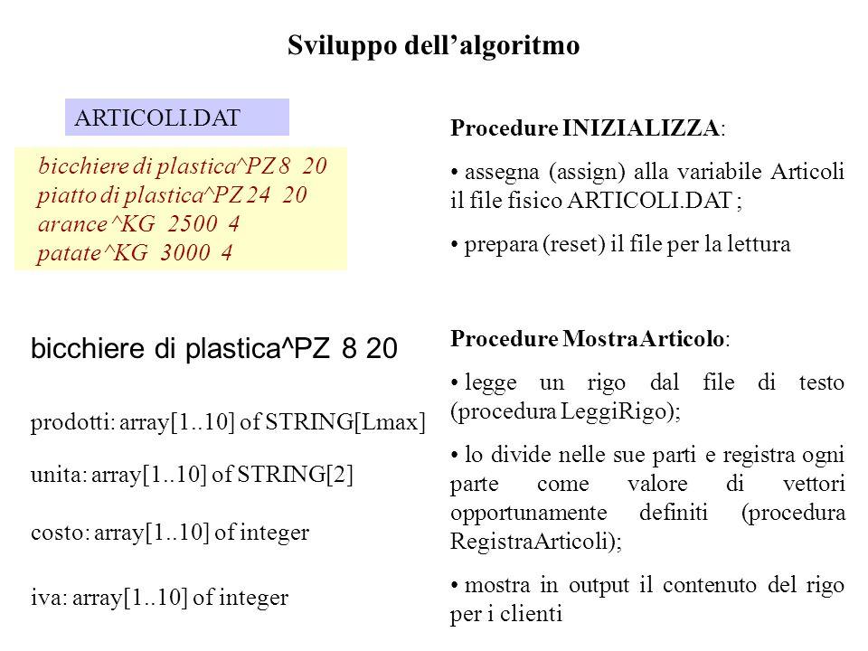 Sviluppo dellalgoritmo bicchiere di plastica^PZ 8 20 piatto di plastica^PZ 24 20 arance ^KG 2500 4 patate ^KG 3000 4 ARTICOLI.DAT Procedure INIZIALIZZA: assegna (assign) alla variabile Articoli il file fisico ARTICOLI.DAT ; prepara (reset) il file per la lettura bicchiere di plastica^PZ 8 20 prodotti: array[1..10] of STRING[Lmax] unita: array[1..10] of STRING[2] costo: array[1..10] of integer iva: array[1..10] of integer Procedure MostraArticolo: legge un rigo dal file di testo (procedura LeggiRigo); lo divide nelle sue parti e registra ogni parte come valore di vettori opportunamente definiti (procedura RegistraArticoli); mostra in output il contenuto del rigo per i clienti