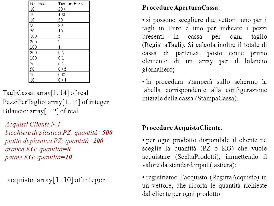 Procedure StampaFattura - dopo che il cliente ha registrato il suo acquisto sullo schermo viene stampato il corpo della fattura: : STRING[Lmax] prodotti[i]; : integer acquisto[i]; : integer costo[i]; : real ApprossimaEuro(costo[i]/1936.27); : integer costo[i]*acquisto[i]; : real *acquisto[i]; : integer iva[i]; Lultima riga conterrà il totale della spesa senza iva (detto Totale Imponibile), il Totale dellimposta Iva e il Totale della fattura: : real : real {( *iva[i])/100} : real + FATTURA N.1 Descrizione Quantità Prezzo U L Prezzo U E Totale L Totale E IVA % bicchiere di plastica 500 8 0,00413 4000 2,07 20 piatto di plastica 200 24 0,0124 4800 2,48 20 patate 10 3000 1,55 30000 15,50 4 Totale Imponibile=20,05 Imposta Iva=1,53 Totale Fattura=21,58