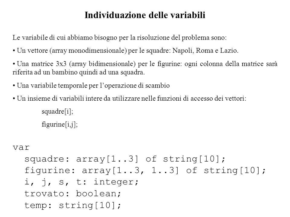var squadre: array[1..3] of string[10]; figurine: array[1..3, 1..3] of string[10]; i, j, s, t: integer; trovato: boolean; temp: string[10]; Le variabile di cui abbiamo bisogno per la risoluzione del problema sono: Un vettore (array monodimensionale) per le squadre: Napoli, Roma e Lazio.