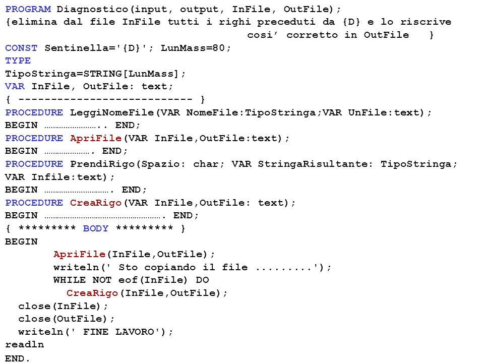 PROGRAM Diagnostico(input, output, InFile, OutFile); {elimina dal file InFile tutti i righi preceduti da {D} e lo riscrive cosi corretto in OutFile } CONST Sentinella= {D} ; LunMass=80; TYPE TipoStringa=STRING[LunMass]; VAR InFile, OutFile: text; { --------------------------- } PROCEDURE LeggiNomeFile(VAR NomeFile:TipoStringa;VAR UnFile:text); BEGIN ……………………..