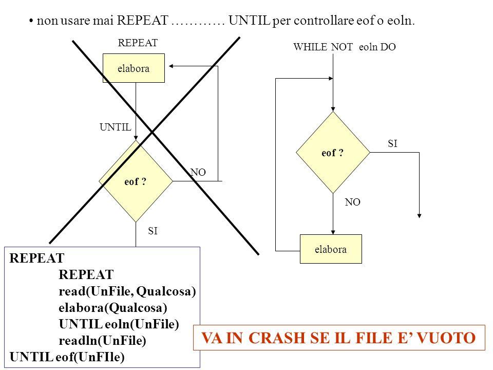 non usare mai REPEAT ………… UNTIL per controllare eof o eoln.