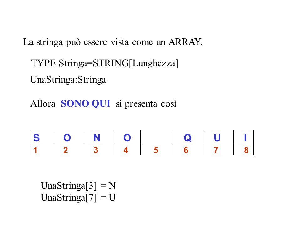 La stringa può essere vista come un ARRAY.