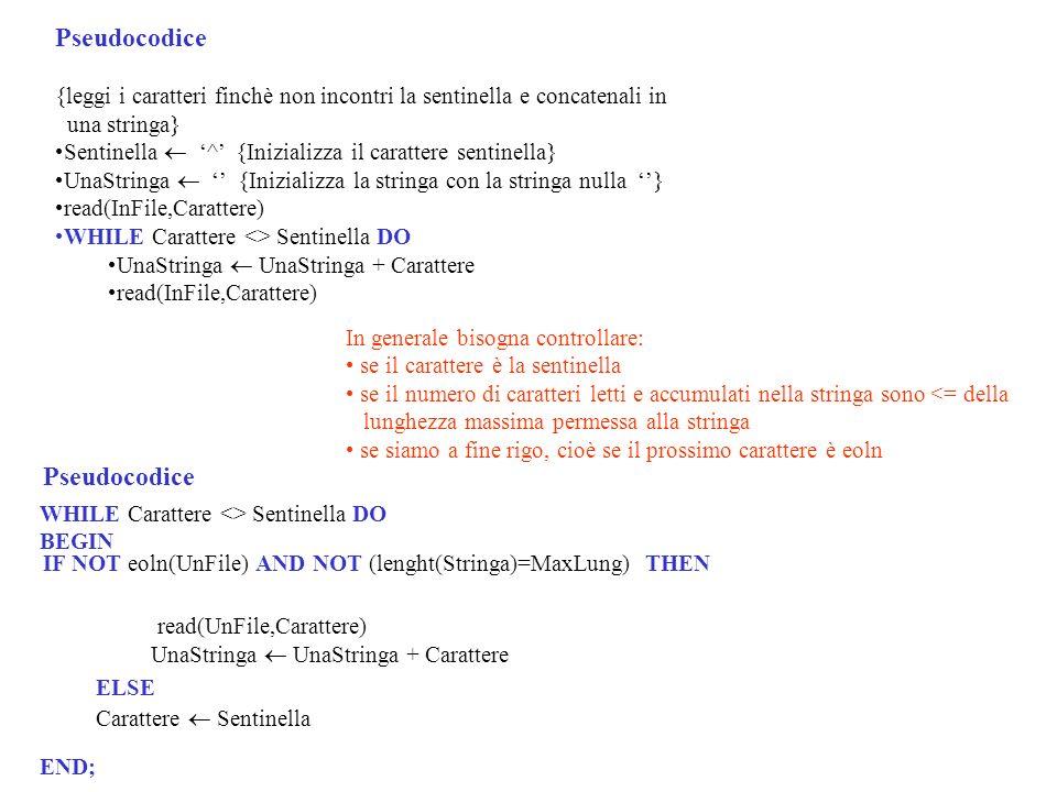 Pseudocodice {leggi i caratteri finchè non incontri la sentinella e concatenali in una stringa} Sentinella ^ {Inizializza il carattere sentinella} UnaStringa {Inizializza la stringa con la stringa nulla } read(InFile,Carattere) WHILE Carattere <> Sentinella DO UnaStringa UnaStringa + Carattere read(InFile,Carattere) In generale bisogna controllare: se il carattere è la sentinella se il numero di caratteri letti e accumulati nella stringa sono <= della lunghezza massima permessa alla stringa se siamo a fine rigo, cioè se il prossimo carattere è eoln Pseudocodice IF NOT eoln(UnFile) AND NOT (lenght(Stringa)=MaxLung) THEN ELSE Carattere Sentinella WHILE Carattere <> Sentinella DO BEGIN read(UnFile,Carattere) UnaStringa UnaStringa + Carattere END;