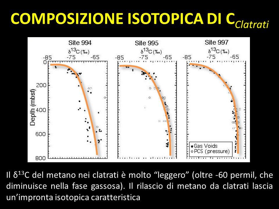 δ 13 C Il δ 13 C del metano nei clatrati è molto leggero (oltre -60 permil, che diminuisce nella fase gassosa). Il rilascio di metano da clatrati lasc