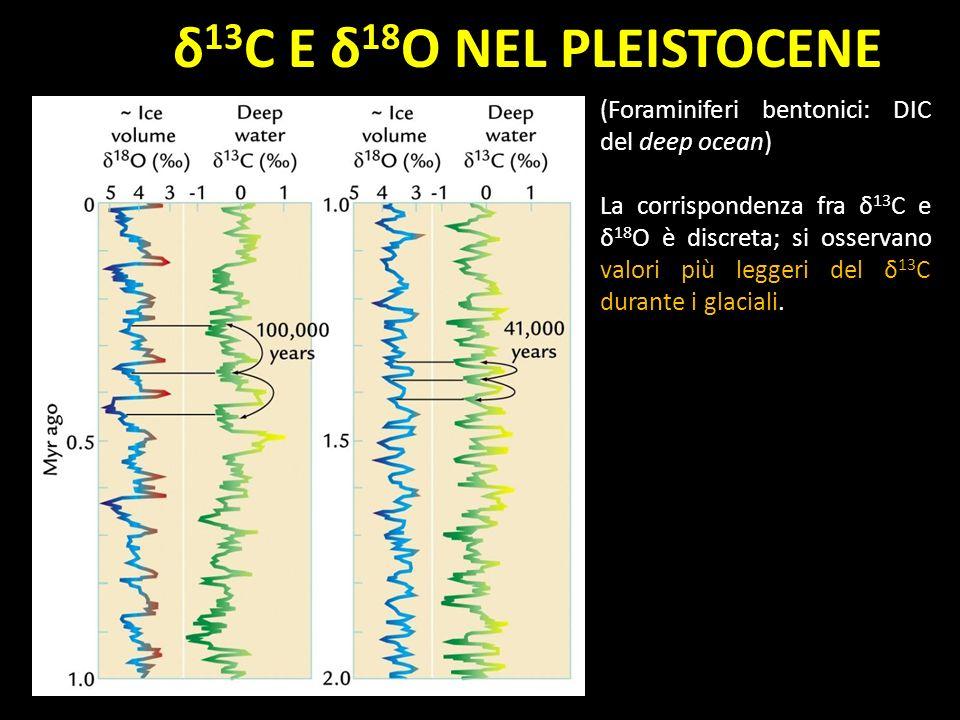 (Foraminiferi bentonici: DIC del deep ocean) La corrispondenza fra δ 13 C e δ 18 O è discreta; si osservano valori più leggeri del δ 13 C durante i gl