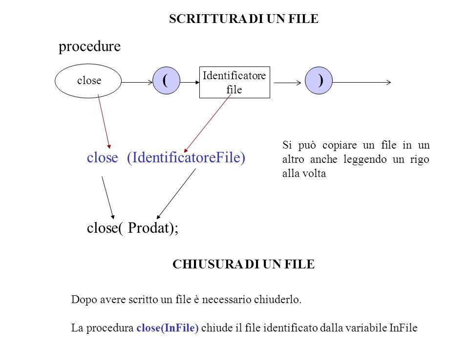 SCRITTURA DI UN FILE Si può copiare un file in un altro anche leggendo un rigo alla volta close (IdentificatoreFile) close () Identificatore file proc