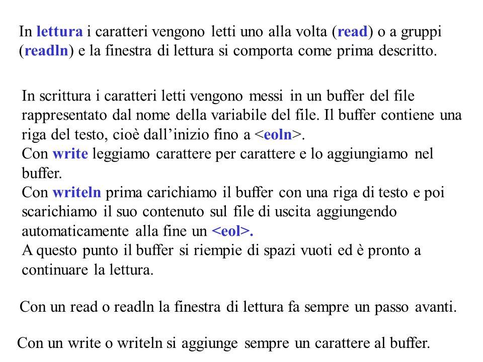 In lettura i caratteri vengono letti uno alla volta (read) o a gruppi (readln) e la finestra di lettura si comporta come prima descritto. In scrittura
