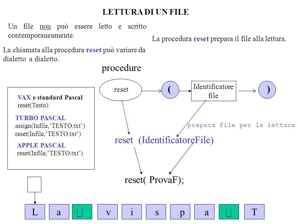 Un file non può essere letto e scritto contemporaneamente. La chiamata alla procedura reset può variare da dialetto a dialetto. LETTURA DI UN FILE La