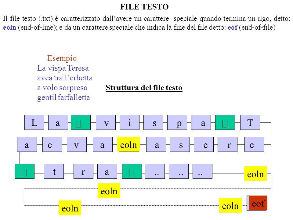 FILE TESTO Il file testo (.txt) è caratterizzato dallavere un carattere speciale quando termina un rigo, detto: eoln (end-of-line); e da un carattere