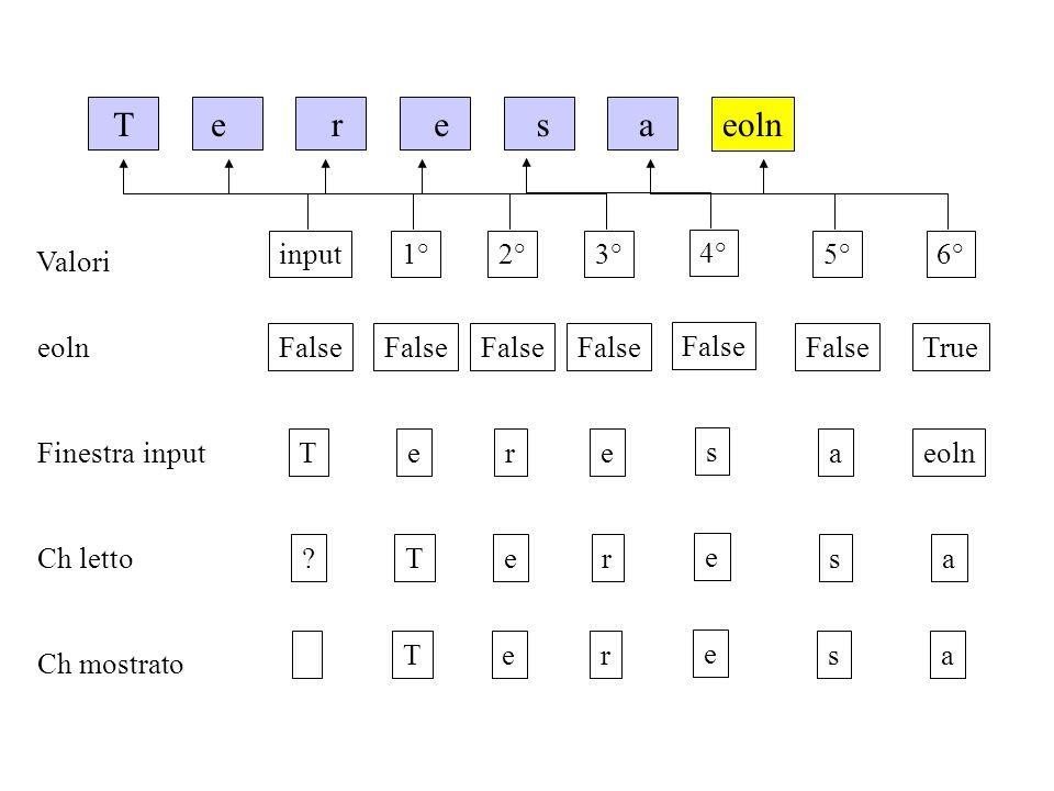 T eoln asere Valori Finestrainput eoln Ch letto Ch mostrato input False T ? 6° True eoln a a 5° False a s s 4° False s e e 3° False e r r 2° False r e
