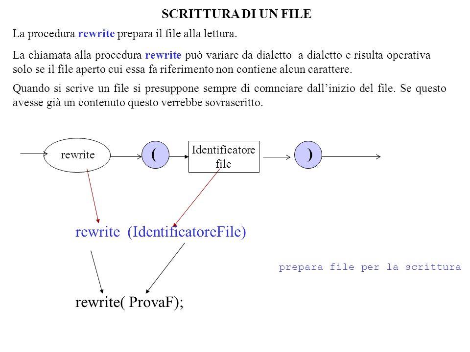 La chiamata alla procedura rewrite può variare da dialetto a dialetto e risulta operativa solo se il file aperto cui essa fa riferimento non contiene