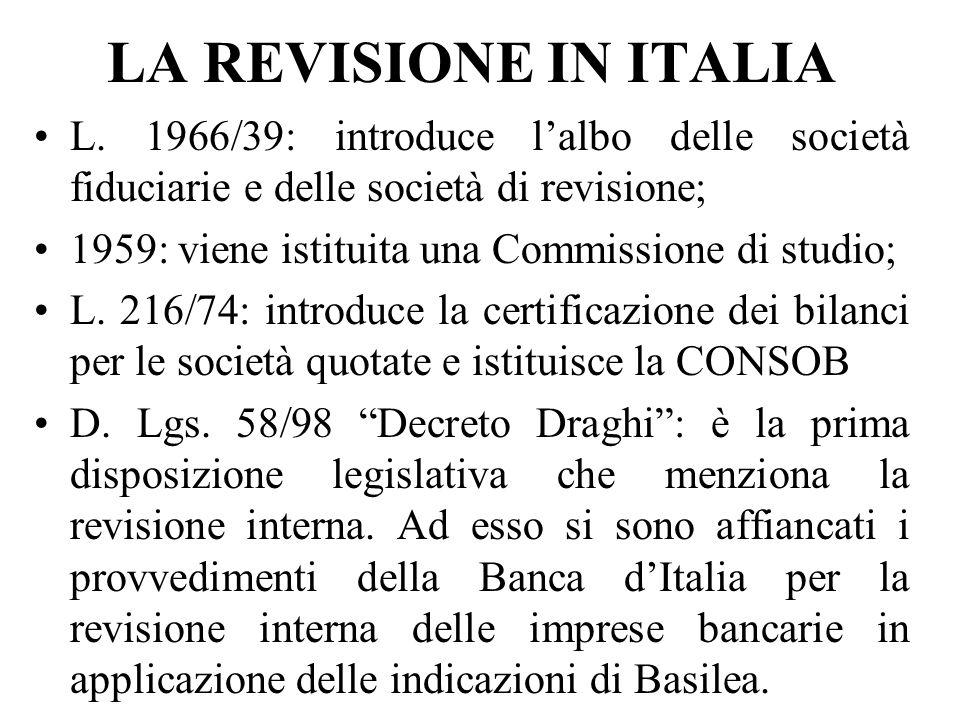 LA REVISIONE IN ITALIA L.