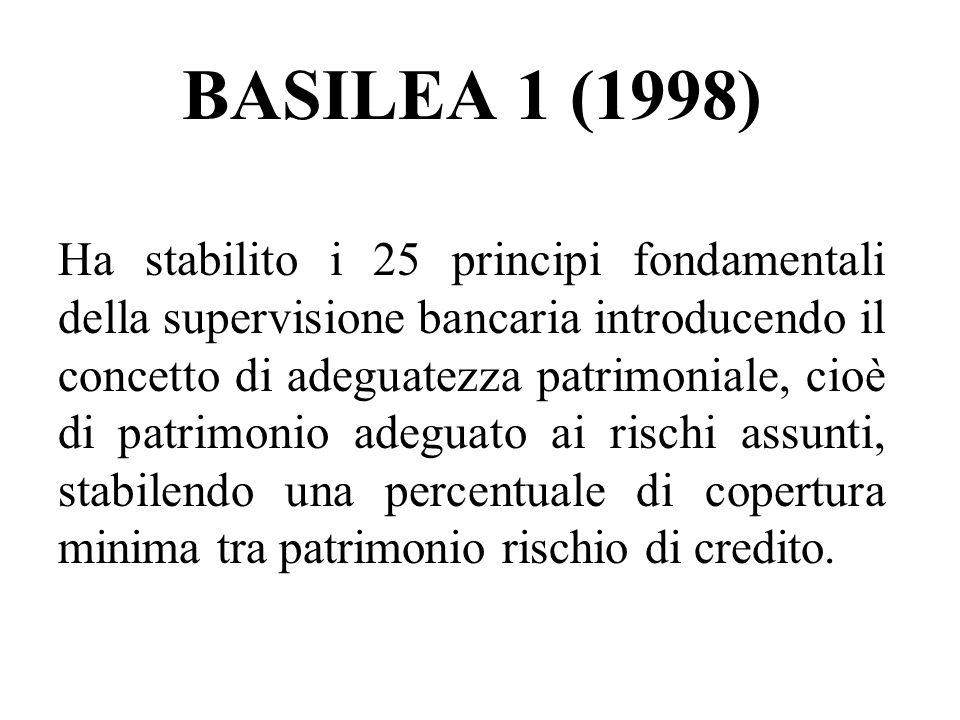 BASILEA 1 (1998) Ha stabilito i 25 principi fondamentali della supervisione bancaria introducendo il concetto di adeguatezza patrimoniale, cioè di patrimonio adeguato ai rischi assunti, stabilendo una percentuale di copertura minima tra patrimonio rischio di credito.