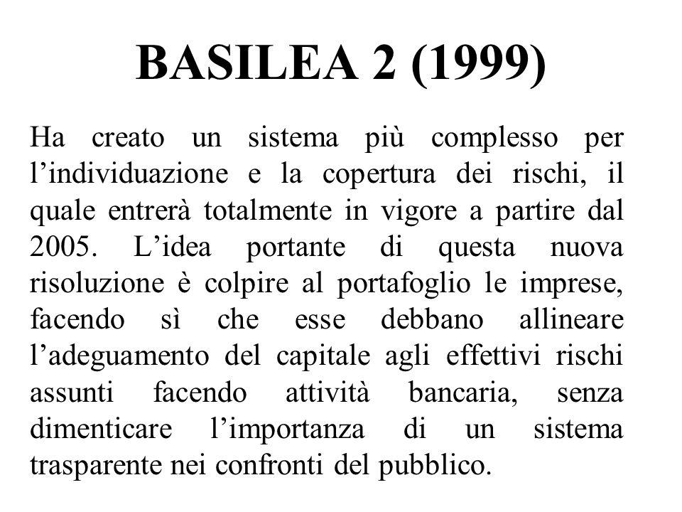 BASILEA 2 (1999) Ha creato un sistema più complesso per lindividuazione e la copertura dei rischi, il quale entrerà totalmente in vigore a partire dal 2005.