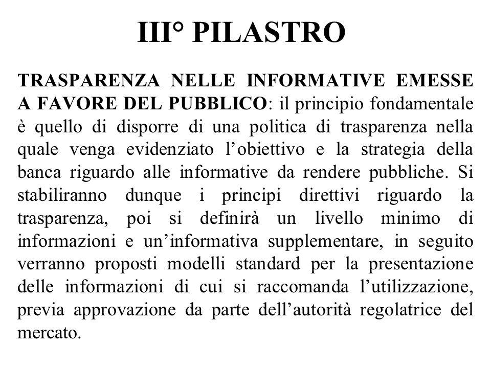 III° PILASTRO TRASPARENZA NELLE INFORMATIVE EMESSE A FAVORE DEL PUBBLICO: il principio fondamentale è quello di disporre di una politica di trasparenza nella quale venga evidenziato lobiettivo e la strategia della banca riguardo alle informative da rendere pubbliche.