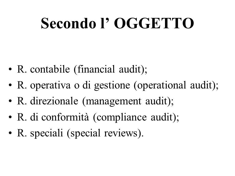 Secondo l OGGETTO R.contabile (financial audit); R.