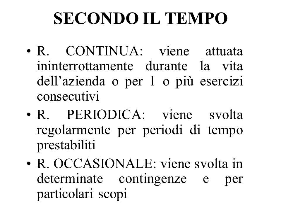 SECONDO IL TEMPO R.