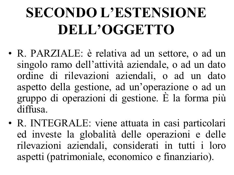 SECONDO LESTENSIONE DELLOGGETTO R.