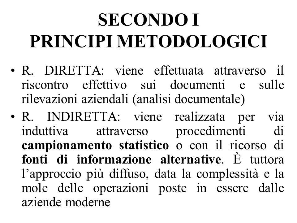 SECONDO I PRINCIPI METODOLOGICI R.