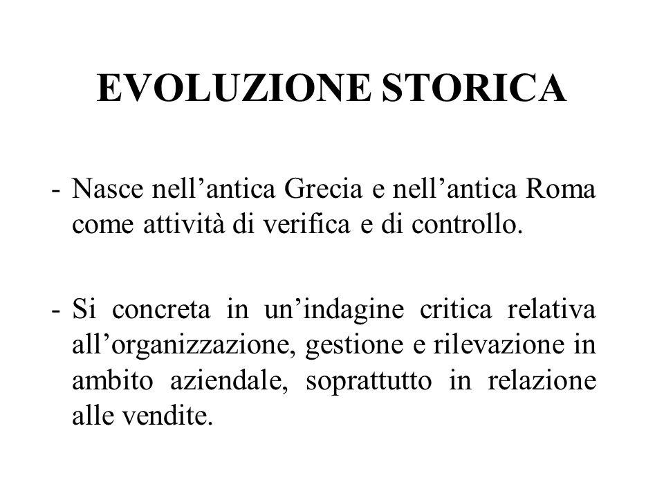 EVOLUZIONE STORICA -Nasce nellantica Grecia e nellantica Roma come attività di verifica e di controllo.