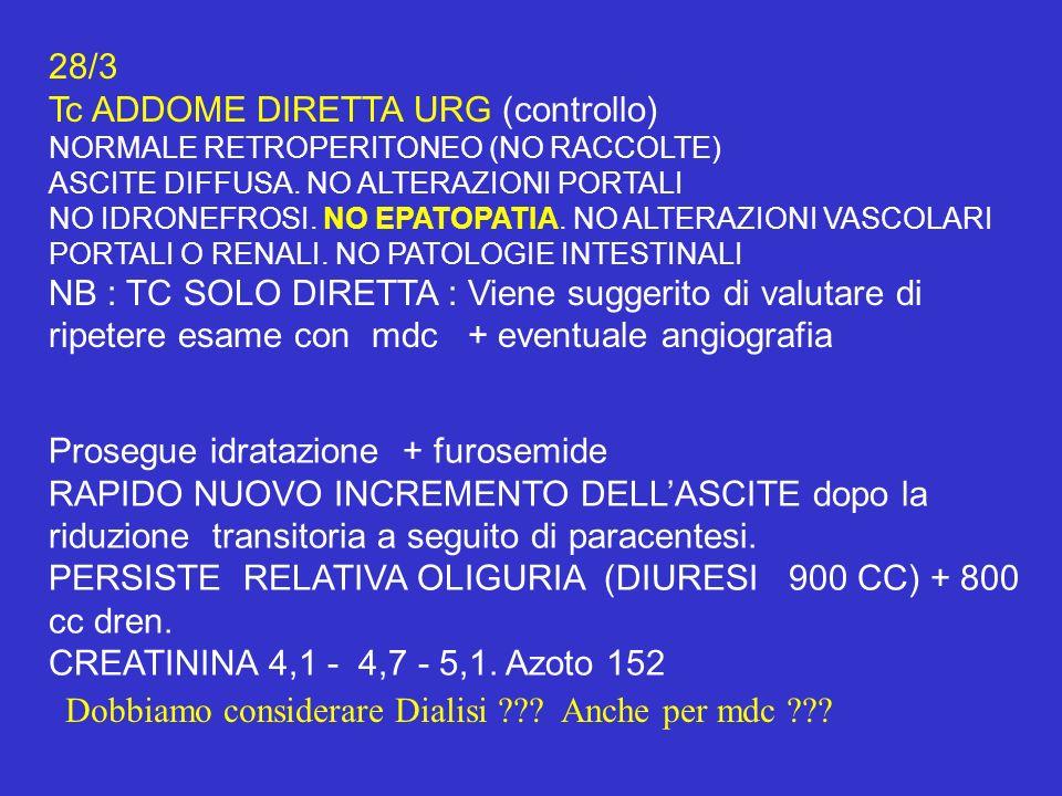 28/3 Tc ADDOME DIRETTA URG (controllo) NORMALE RETROPERITONEO (NO RACCOLTE) ASCITE DIFFUSA. NO ALTERAZIONI PORTALI NO IDRONEFROSI. NO EPATOPATIA. NO A