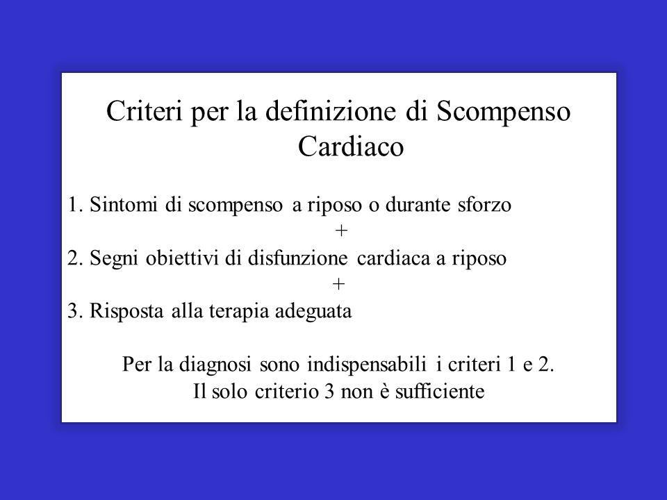 Criteri per la definizione di Scompenso Cardiaco 1. Sintomi di scompenso a riposo o durante sforzo + 2. Segni obiettivi di disfunzione cardiaca a ripo