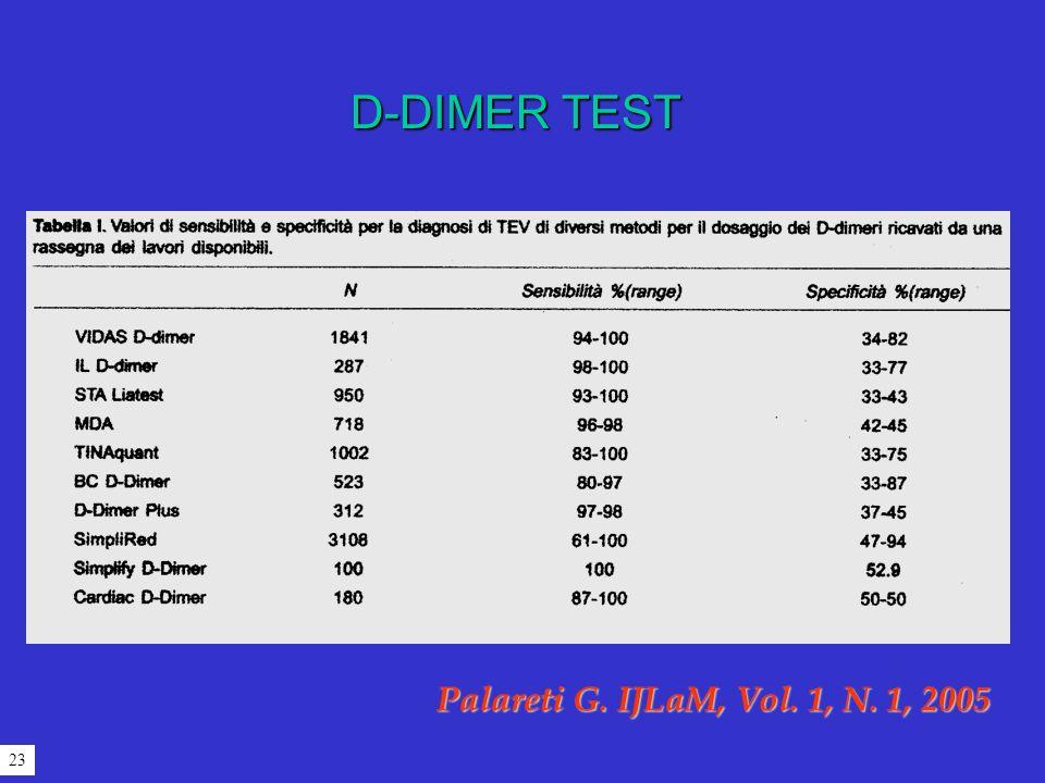23 Palareti G. IJLaM, Vol. 1, N. 1, 2005 D-DIMER TEST