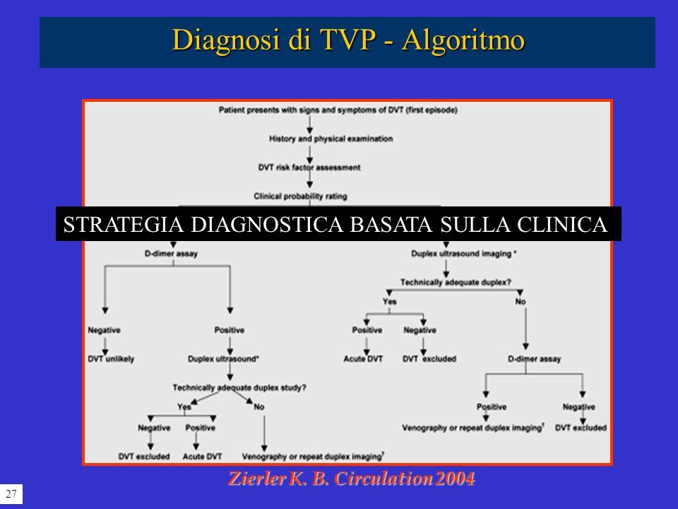 27 Diagnosi di TVP - Algoritmo Zierler K. B. Circulation 2004 D-dimero Negativo STRATEGIA DIAGNOSTICA BASATA SULLA CLINICA