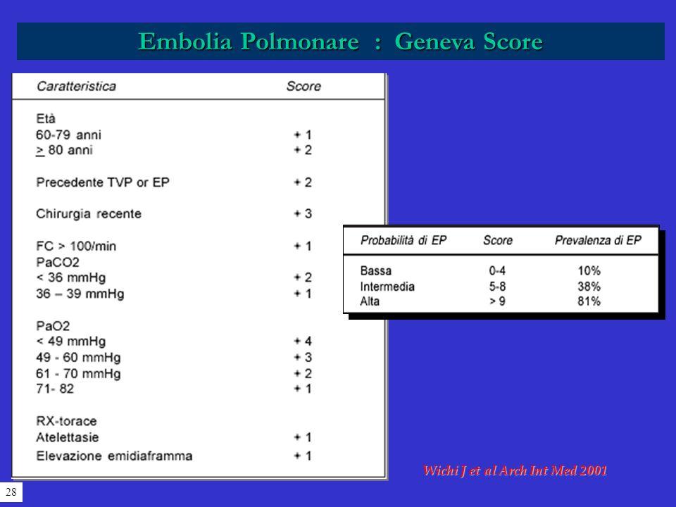 28 Embolia Polmonare : Geneva Score Wichi J et al Arch Int Med 2001