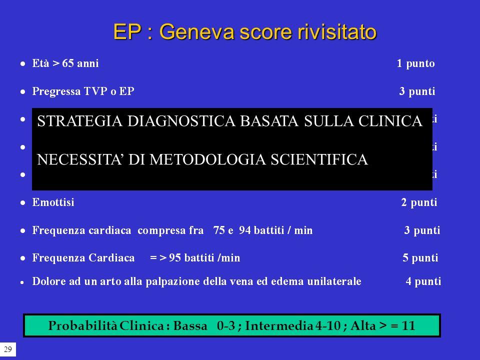 29 Probabilità Clinica : Bassa 0-3 ; Intermedia 4-10 ; Alta > = 11 EP : Geneva score rivisitato STRATEGIA DIAGNOSTICA BASATA SULLA CLINICA NECESSITA D