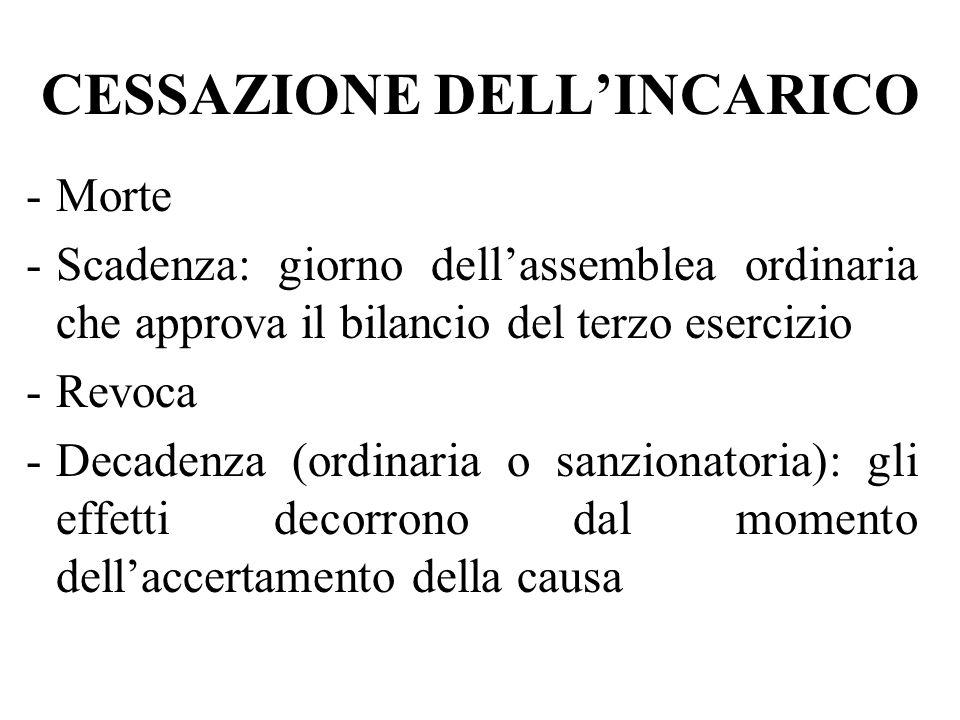 CESSAZIONE DELLINCARICO -Morte -Scadenza: giorno dellassemblea ordinaria che approva il bilancio del terzo esercizio - Revoca - Decadenza (ordinaria o