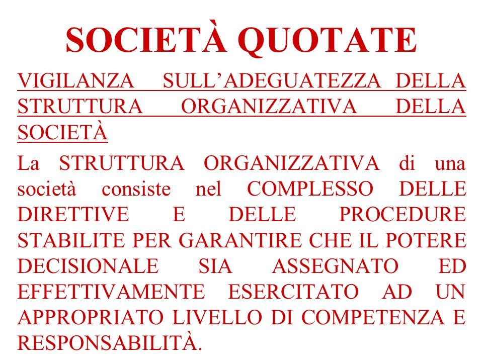 SOCIETÀ QUOTATE VIGILANZA SULLADEGUATEZZA DELLA STRUTTURA ORGANIZZATIVA DELLA SOCIETÀ La STRUTTURA ORGANIZZATIVA di una società consiste nel COMPLESSO