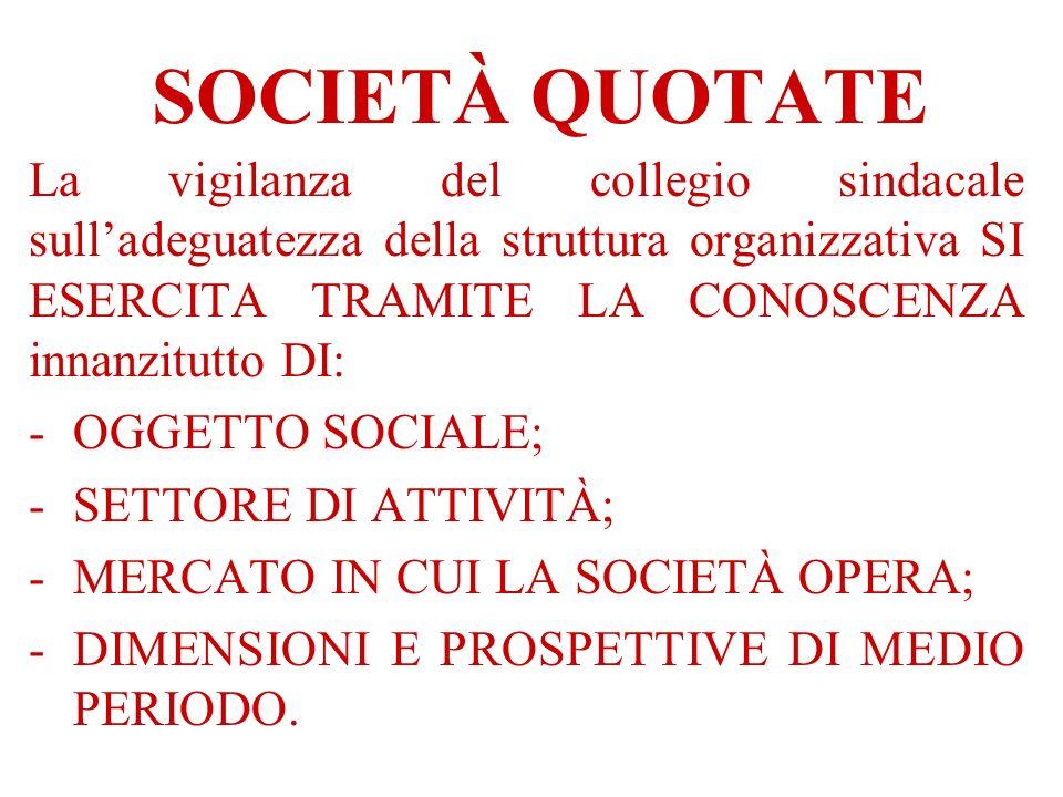 SOCIETÀ QUOTATE La vigilanza del collegio sindacale sulladeguatezza della struttura organizzativa SI ESERCITA TRAMITE LA CONOSCENZA innanzitutto DI: -