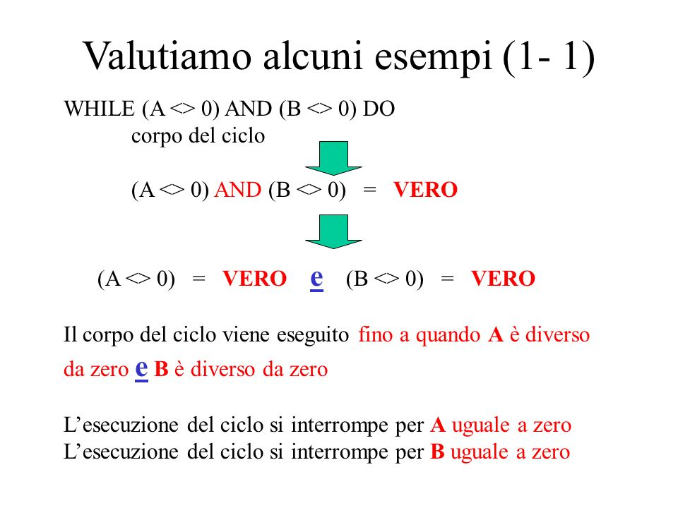 Valutiamo alcuni esempi (2 - 1) WHILE NOT ((A = 0) OR (B = 0)) DO corpo del ciclo NOT ((A = 0) OR (B = 0)) = VERO (A = 0) OR (B = 0) = FALSO (A = 0) = FALSO e (B = 0) = FALSO Il corpo del ciclo viene eseguito fino a quando A è diverso da zero e B è diverso da zero Lesecuzione del ciclo si interrompe per A uguale a zero Lesecuzione del ciclo si interrompe per B uguale a zero