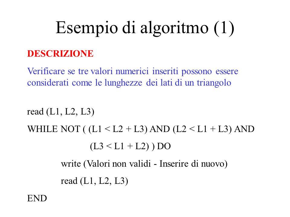 Esempio di algoritmo (2) DESCRIZIONE Verificare se tre valori numerici inseriti possono essere considerati come le lunghezze dei lati di un triangolo read (L1, L2, L3) WHILE ( (L1 >= L2 + L3) OR (L2 >= L1 + L3) OR (L3 >= L1 + L2) ) DO write (Valori non validi - Inserire di nuovo) read (L1, L2, L3) END