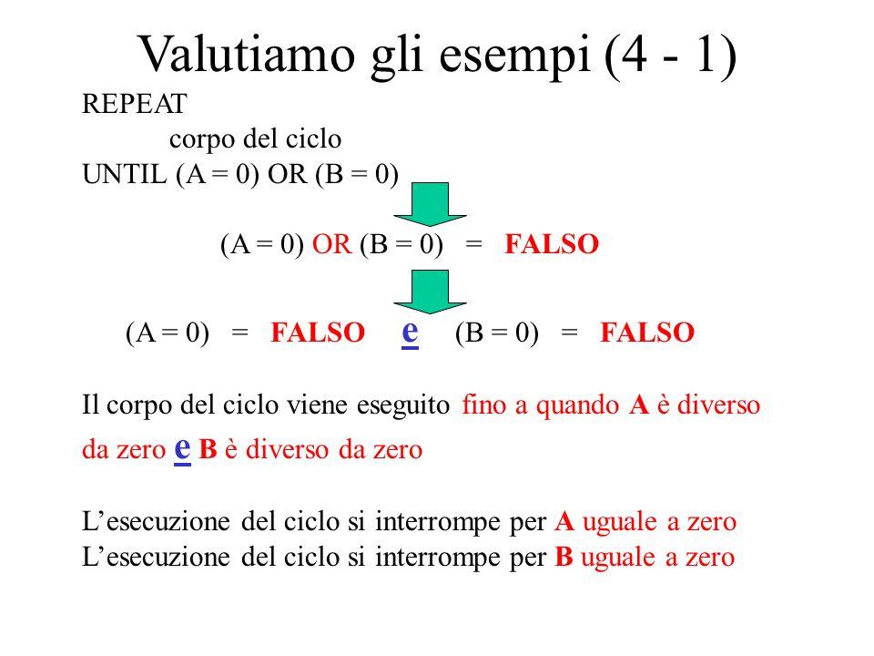 Esempio di algoritmo (3) DESCRIZIONE Verificare se tre valori numerici inseriti possono essere considerati come le lunghezze dei lati di un triangolo L1 L2 L3 0 REPEAT write (Valori non validi - Inserire di nuovo) read (L1, L2, L3) UNTIL (L1 < L2 + L3) AND (L2 < L1 + L3) AND (L3 < L1 + L2)