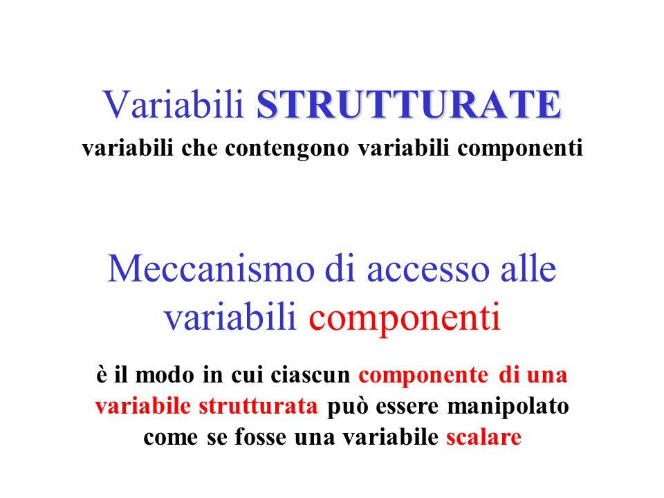 ARRAY variabile strutturata che contiene variabili componenti tutte dello stesso tipo (omogenee) SUBRANGE il cui meccanismo di accesso consiste di una o più espressioni di SUBRANGE ELEMENTO una variabile componente di un ARRAY
