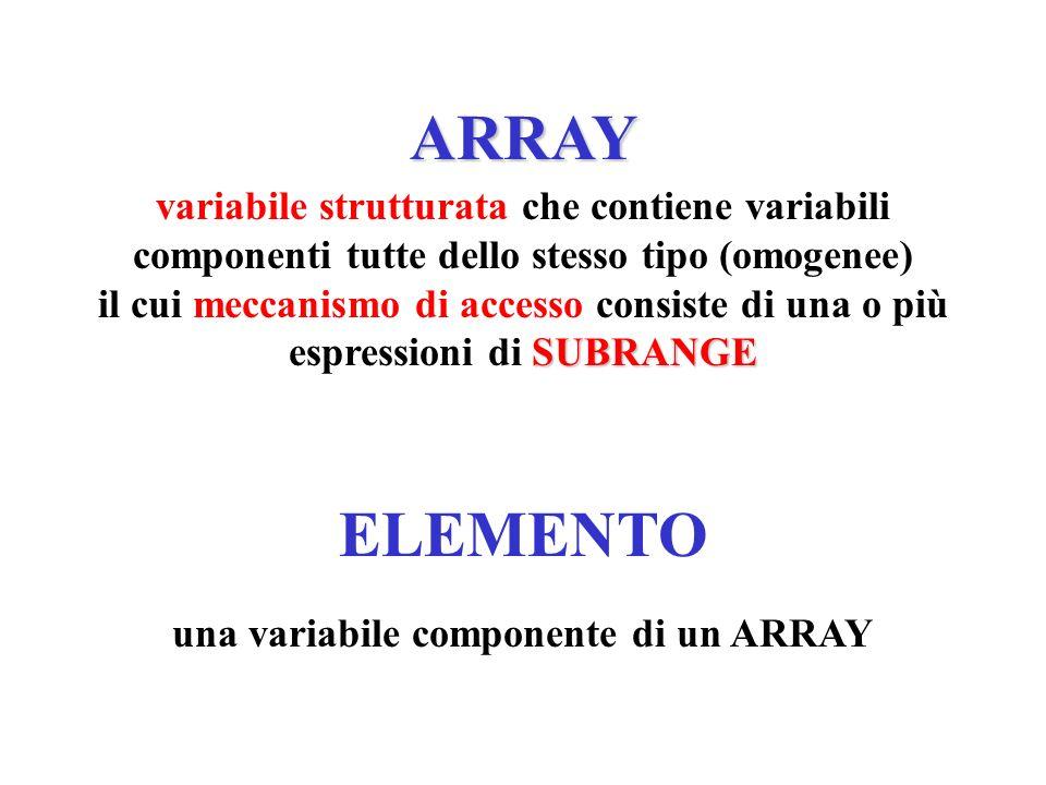 SINTASSI Array mono-dimensionale ARRAYsubrange[ array mono- dimensionale ]OFtype Accesso ad un elemento identificatoreespressione[ accesso ad elemento ] ArrayDiReali = ARRAY [1..10] OF real;
