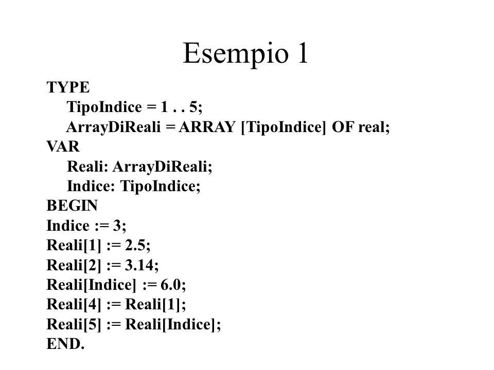 Risultato dellEsempio 1 2.5 3.14 6.0 2.5 6.0 [1] [2] [3] [4] [5] Reali