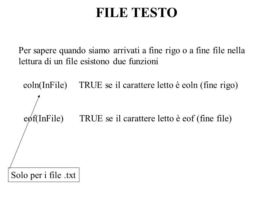 Per sapere quando siamo arrivati a fine rigo o a fine file nella lettura di un file esistono due funzioni eoln(InFile)TRUE se il carattere letto è eoln (fine rigo) eof(InFile)TRUE se il carattere letto è eof (fine file) Solo per i file.txt