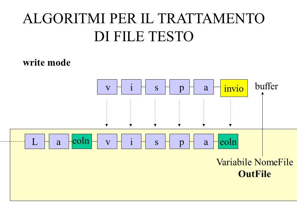ALGORITMI PER IL TRATTAMENTO DI FILE TESTO write mode vispa buffer invio Variabile NomeFile OutFile eoln Lavispa