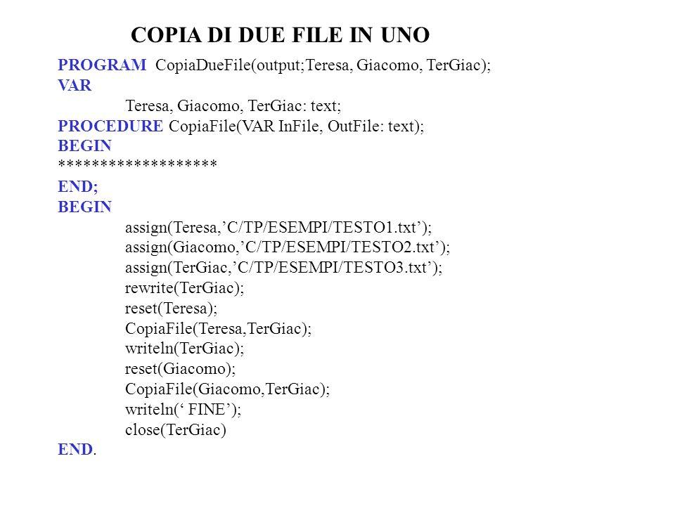 COPIA DI DUE FILE IN UNO PROGRAM CopiaDueFile(output;Teresa, Giacomo, TerGiac); VAR Teresa, Giacomo, TerGiac: text; PROCEDURE CopiaFile(VAR InFile, OutFile: text); BEGIN ******************* END; BEGIN assign(Teresa,C/TP/ESEMPI/TESTO1.txt); assign(Giacomo,C/TP/ESEMPI/TESTO2.txt); assign(TerGiac,C/TP/ESEMPI/TESTO3.txt); rewrite(TerGiac); reset(Teresa); CopiaFile(Teresa,TerGiac); writeln(TerGiac); reset(Giacomo); CopiaFile(Giacomo,TerGiac); writeln( FINE); close(TerGiac) END.