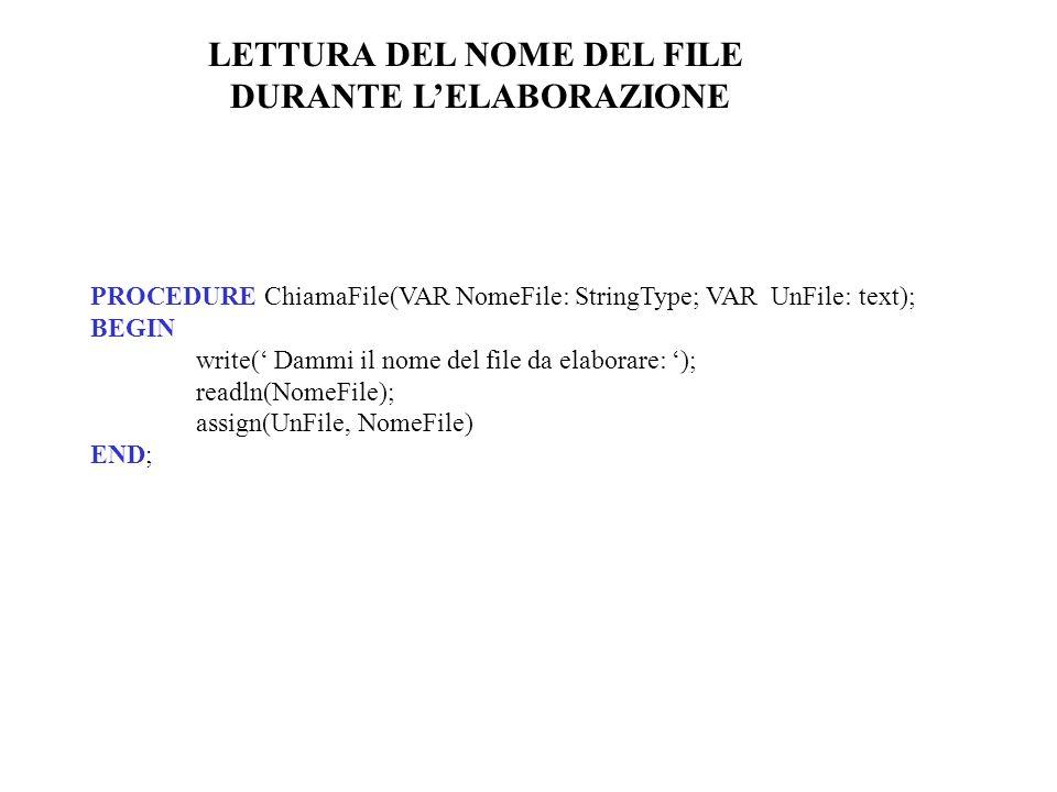 LETTURA DEL NOME DEL FILE DURANTE LELABORAZIONE PROCEDURE ChiamaFile(VAR NomeFile: StringType; VAR UnFile: text); BEGIN write( Dammi il nome del file da elaborare: ); readln(NomeFile); assign(UnFile, NomeFile) END;