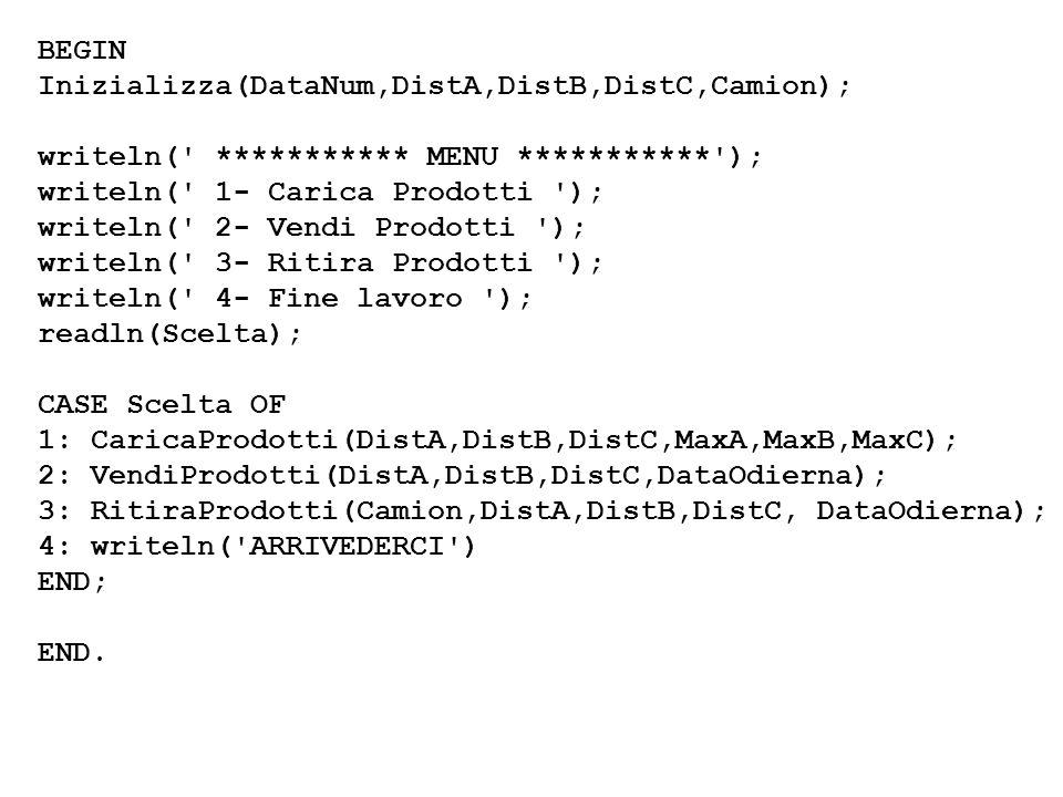 BEGIN Inizializza(DataNum,DistA,DistB,DistC,Camion); writeln( *********** MENU *********** ); writeln( 1- Carica Prodotti ); writeln( 2- Vendi Prodotti ); writeln( 3- Ritira Prodotti ); writeln( 4- Fine lavoro ); readln(Scelta); CASE Scelta OF 1: CaricaProdotti(DistA,DistB,DistC,MaxA,MaxB,MaxC); 2: VendiProdotti(DistA,DistB,DistC,DataOdierna); 3: RitiraProdotti(Camion,DistA,DistB,DistC, DataOdierna); 4: writeln( ARRIVEDERCI ) END; END.