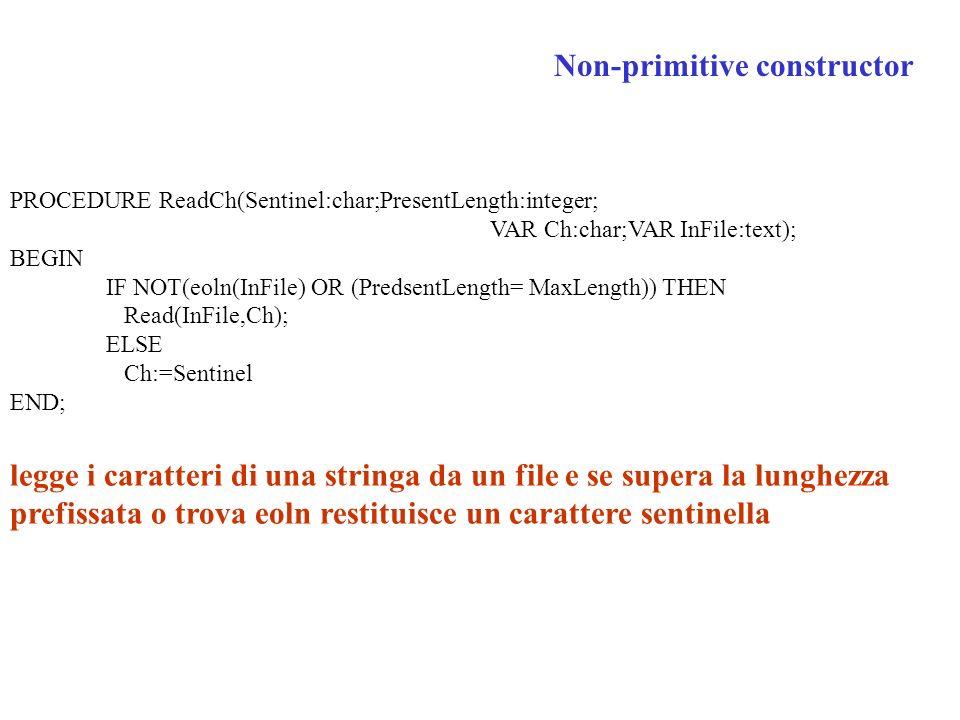 PROCEDURE ReadCh(Sentinel:char;PresentLength:integer; VAR Ch:char;VAR InFile:text); BEGIN IF NOT(eoln(InFile) OR (PredsentLength= MaxLength)) THEN Rea