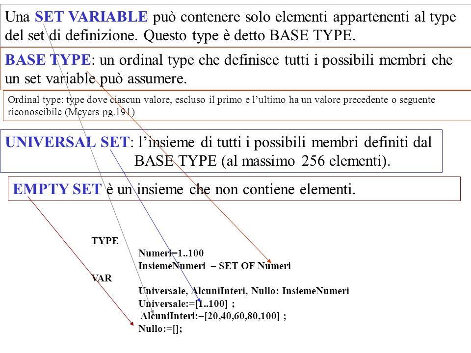 Numeri=1..100 InsiemeNumeri = SET OF Numeri VAR Universale, AlcuniInteri, Nullo: InsiemeNumeri Universale:=[1..100] ; AlcuniInteri:=[20,40,60,80,100] ; Nullo:=[]; UNIVERSAL SET: linsieme di tutti i possibili membri definiti dal BASE TYPE (al massimo 256 elementi).