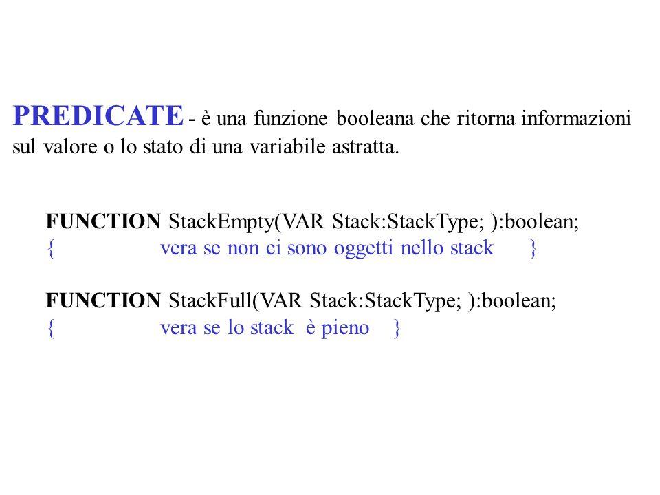 PREDICATE - è una funzione booleana che ritorna informazioni sul valore o lo stato di una variabile astratta. FUNCTION StackEmpty(VAR Stack:StackType;